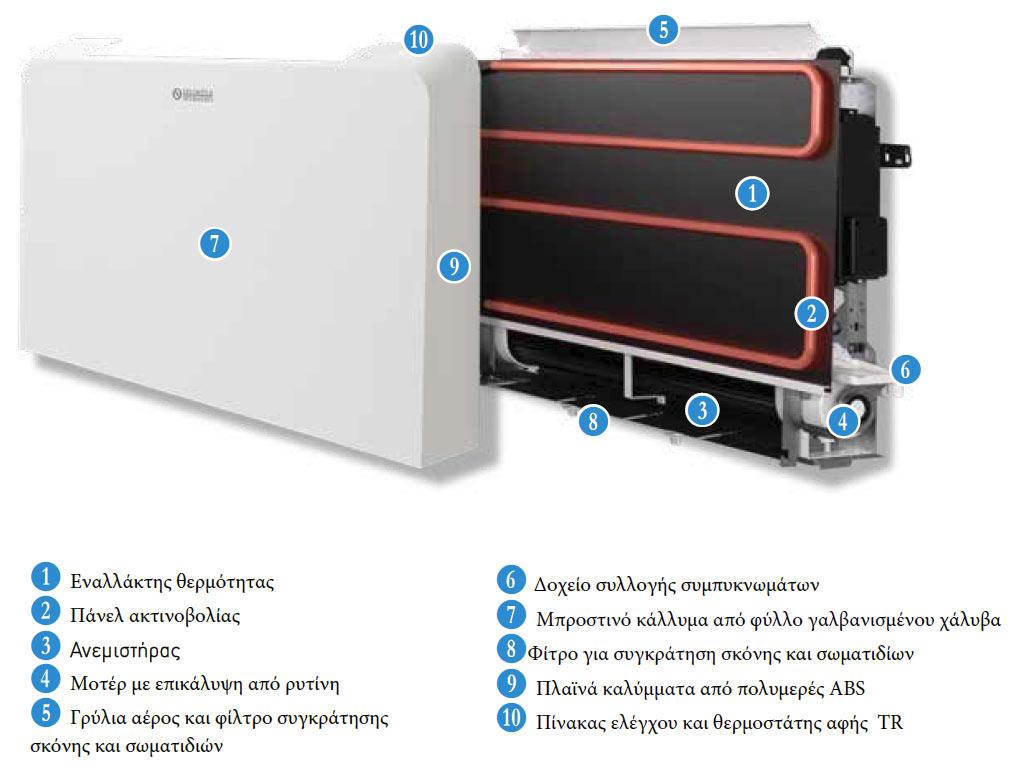 Bi2 Air SLR Air inverter - Tempo S.A.