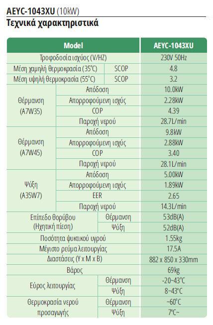 AEYC-1043XU (10kw) - Tempo S.A.