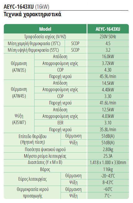 AEYC-1643XU (16kW) - Tempo S.A.