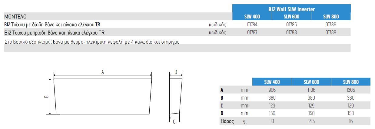 Bi2 wall SLW inverter - Tempo SA