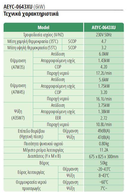 AEYC- 0643XU (6kw) - Tempo S.A.